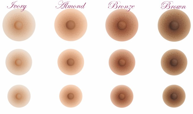 Nipple selection