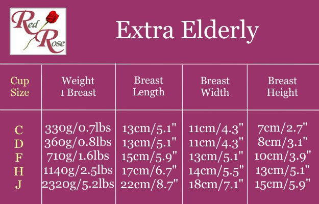 sizing-chart-extra-elderly-breast-forms.jpg