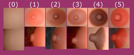 nipple options for Classic Tria and Classic Tear